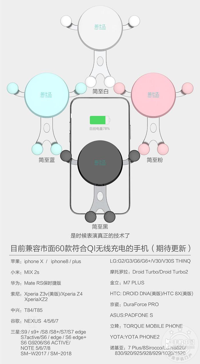 车载手机无线充电器(英仕达车载无线充电器)